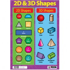 Sumbox Poster and Postal Tube - 2D and 3D Shapes