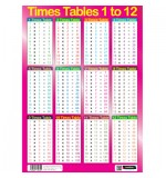 Sumbox Poster and Postal Tube - Times Tables 1 to 12 - Pink