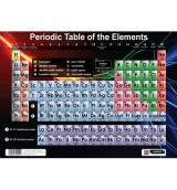 Sumbox Poster and Postal Tube - Periodic Table of the Elements