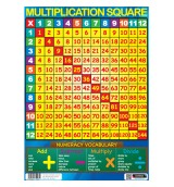 Sumbox Poster and Postal Tube - Multiplication Square