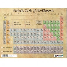 Sumbox Poster and Postal Tube - Periodic Table of the Elements Antique Style