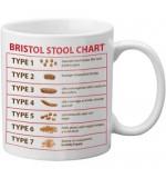 MUG - Bristol Stool Chart