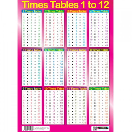Sumbox poster and postal tube times tables 1 to 12 pink for 12 times table up to 20